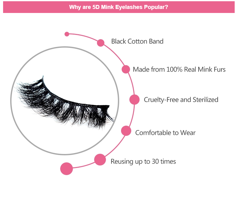 Why-are-5D-Mink-Eyelashes-Popular?.png